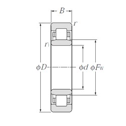60 mm x 95 mm x 18 mm  CYSD NU1012 cylindrical roller bearings